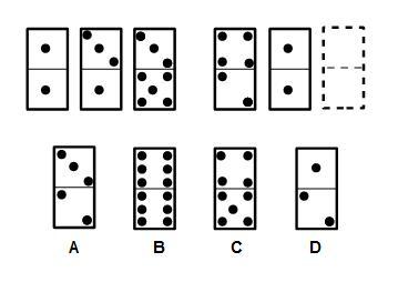 Explicaci n test de domin 17 5 de tests for Fichas de domino